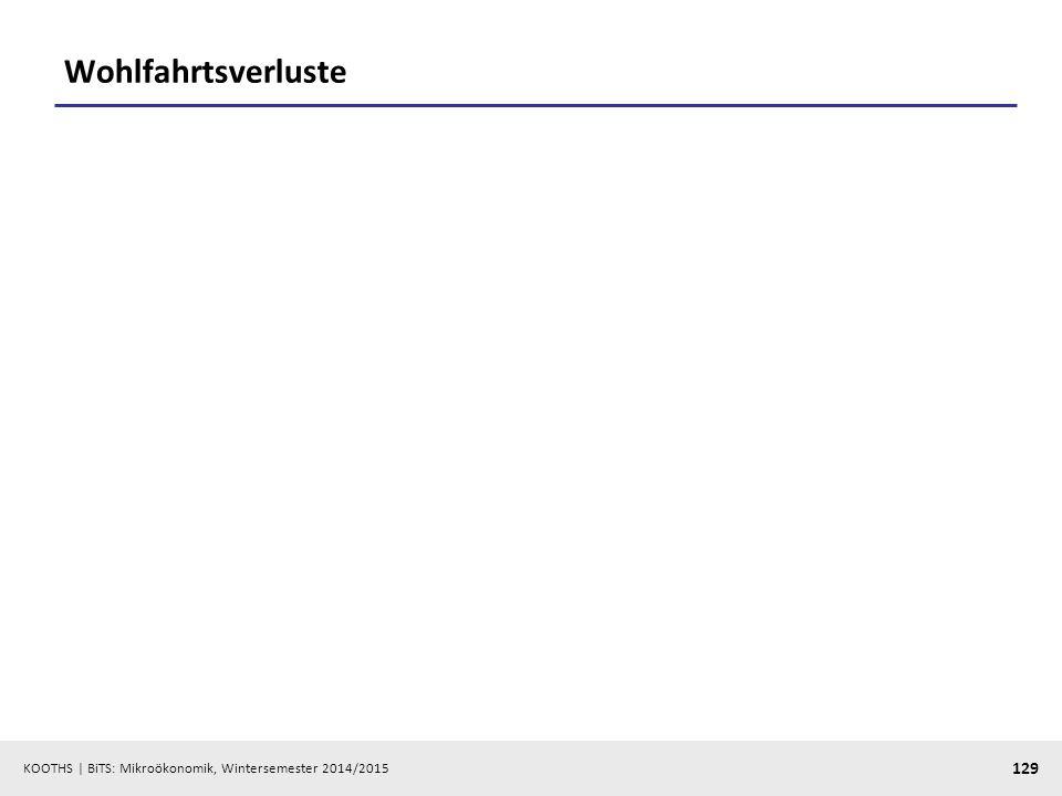 KOOTHS | BiTS: Mikroökonomik, Wintersemester 2014/2015 129 Wohlfahrtsverluste