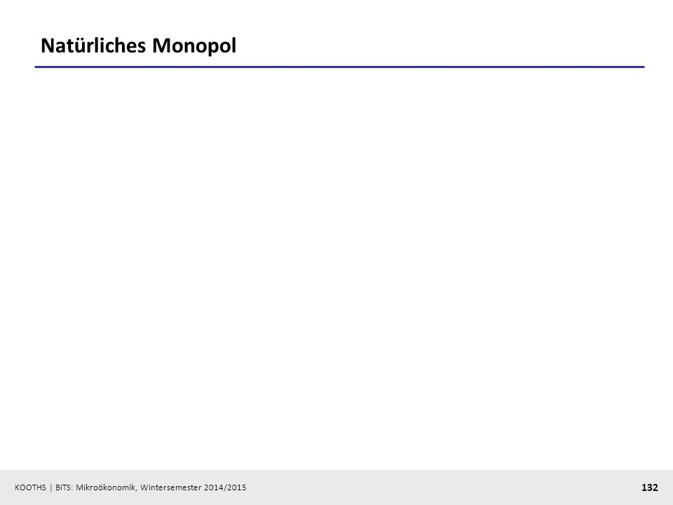 KOOTHS | BiTS: Mikroökonomik, Wintersemester 2014/2015 132 Natürliches Monopol