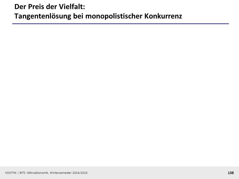 KOOTHS | BiTS: Mikroökonomik, Wintersemester 2014/2015 138 Der Preis der Vielfalt: Tangentenlösung bei monopolistischer Konkurrenz