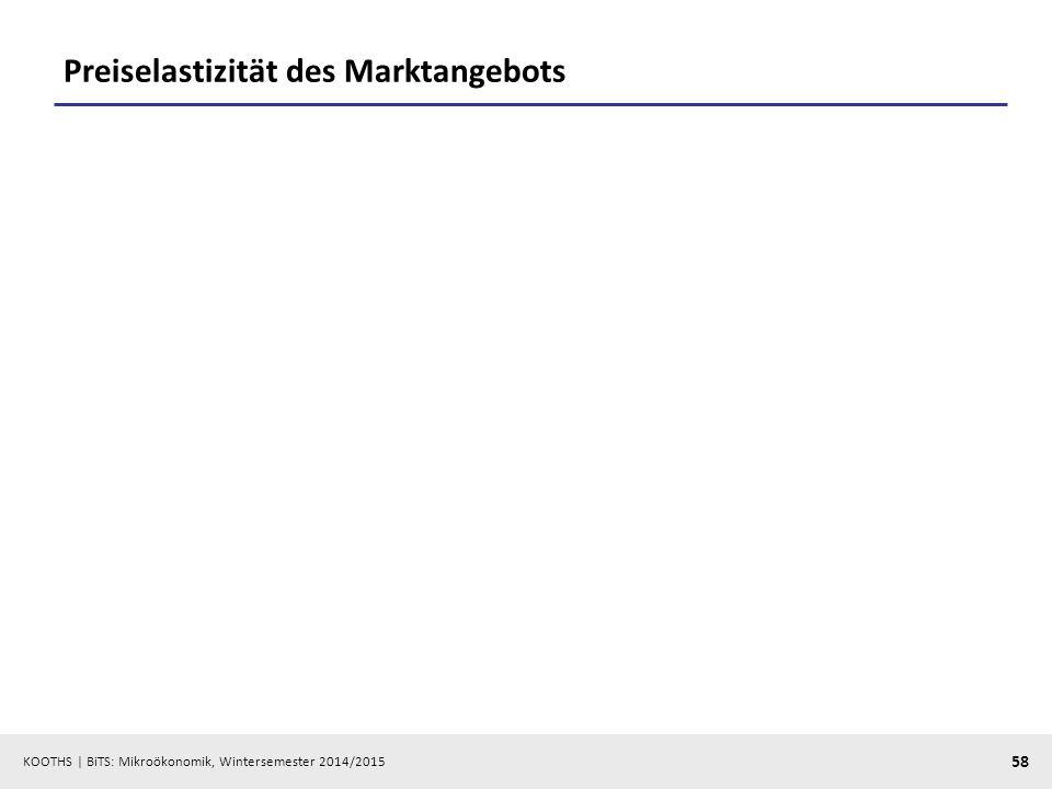 KOOTHS | BiTS: Mikroökonomik, Wintersemester 2014/2015 58 Preiselastizität des Marktangebots