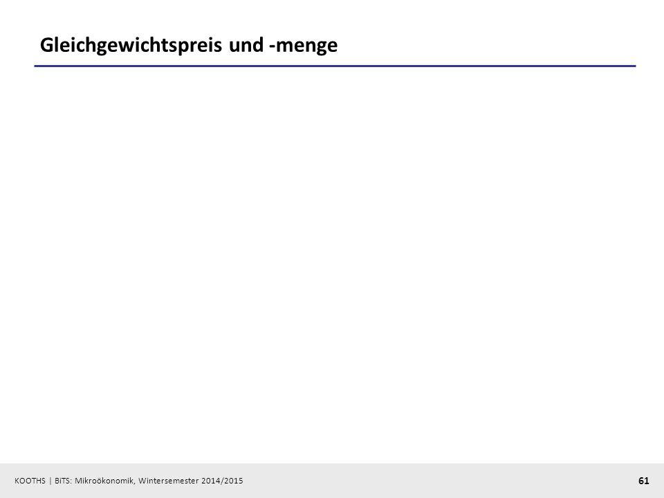 KOOTHS | BiTS: Mikroökonomik, Wintersemester 2014/2015 61 Gleichgewichtspreis und -menge