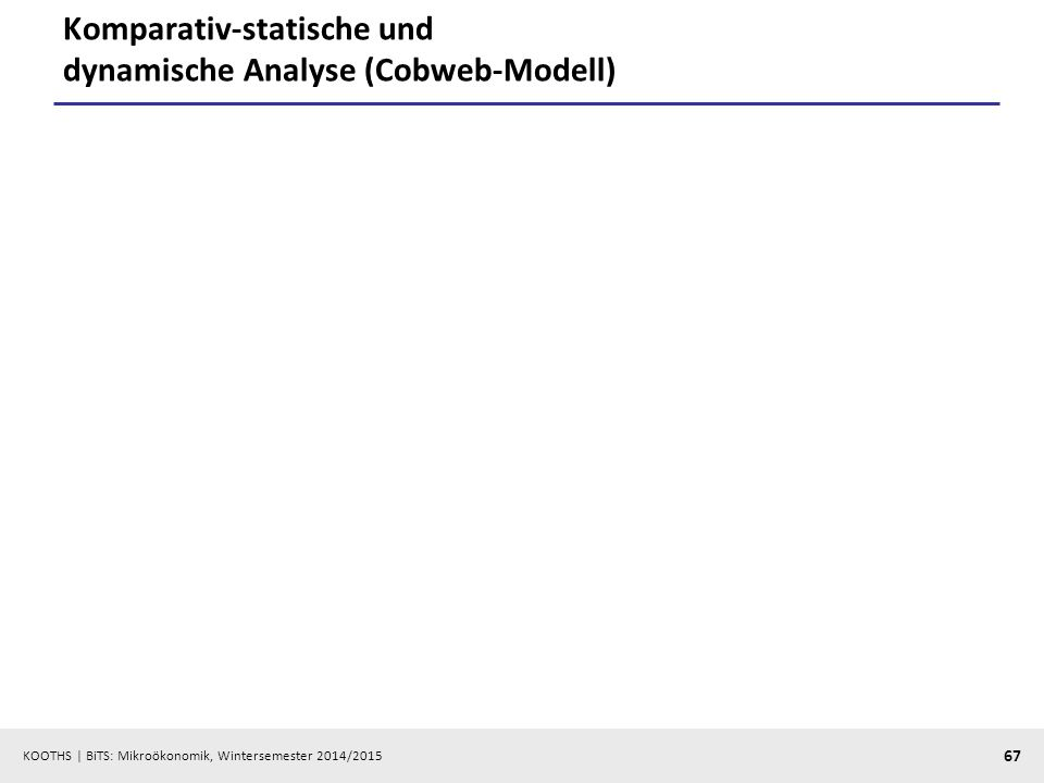 KOOTHS | BiTS: Mikroökonomik, Wintersemester 2014/2015 67 Komparativ-statische und dynamische Analyse (Cobweb-Modell)