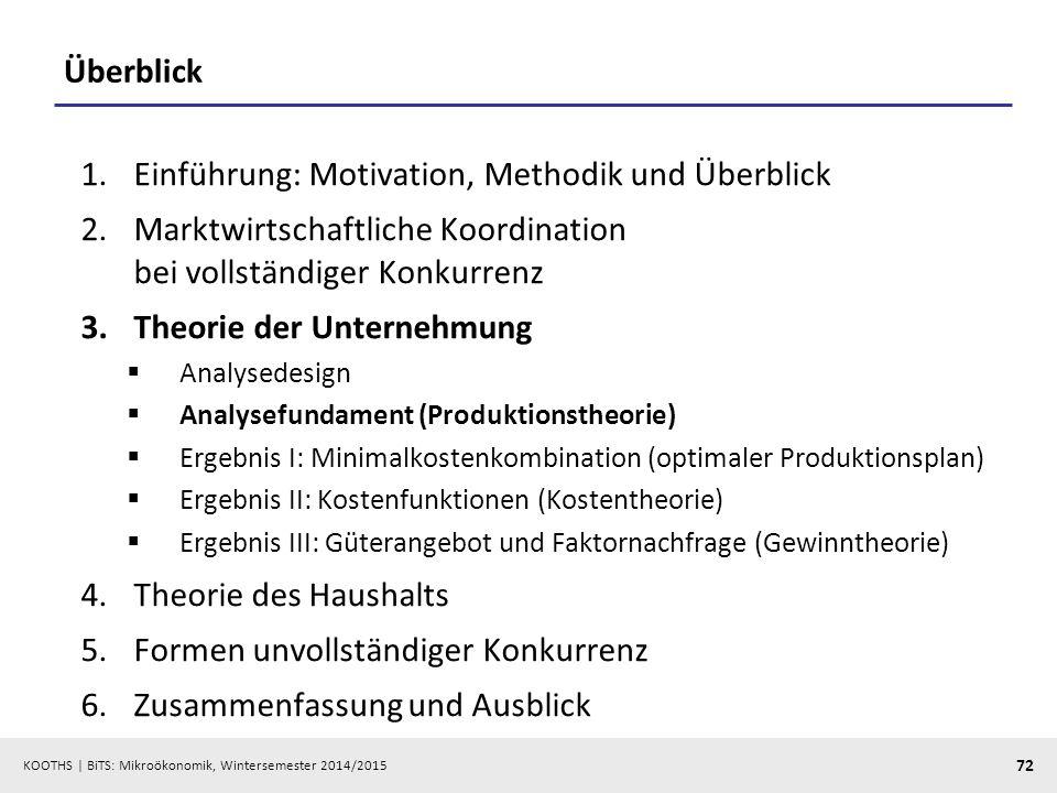 KOOTHS | BiTS: Mikroökonomik, Wintersemester 2014/2015 72 Überblick 1.Einführung: Motivation, Methodik und Überblick 2.Marktwirtschaftliche Koordinati