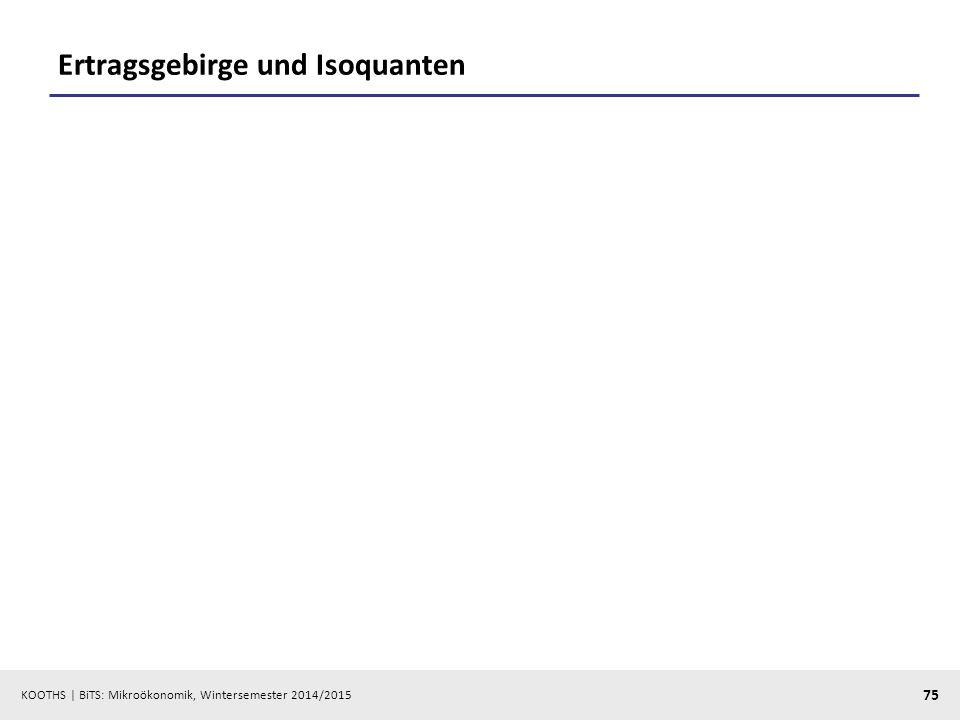 KOOTHS | BiTS: Mikroökonomik, Wintersemester 2014/2015 75 Ertragsgebirge und Isoquanten