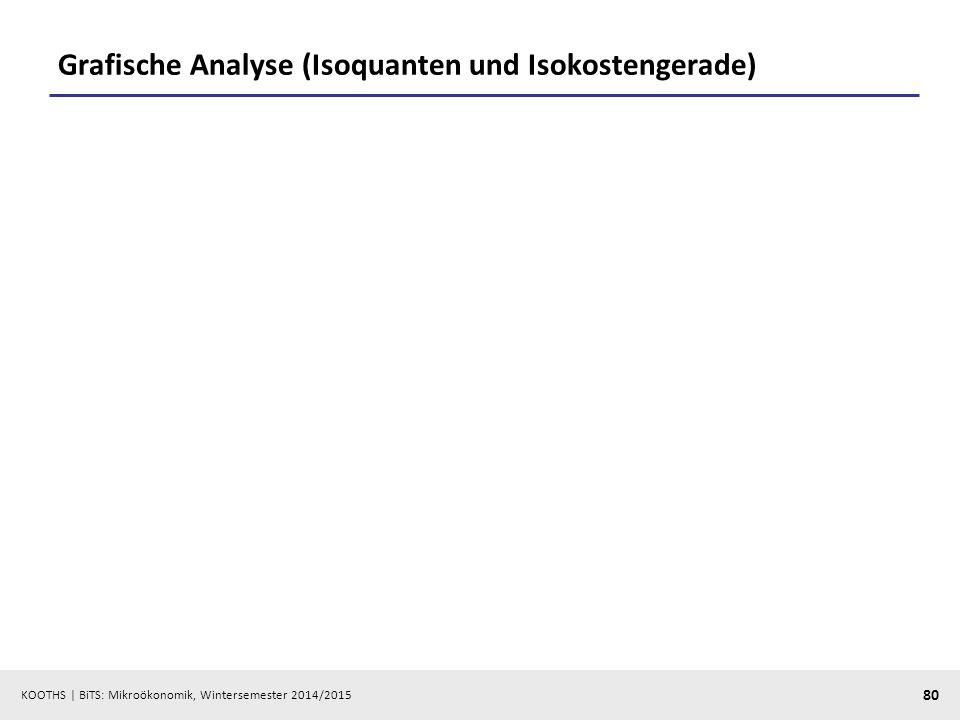 KOOTHS | BiTS: Mikroökonomik, Wintersemester 2014/2015 80 Grafische Analyse (Isoquanten und Isokostengerade)