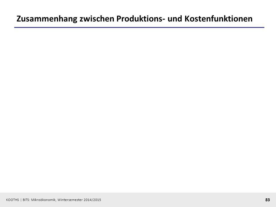KOOTHS | BiTS: Mikroökonomik, Wintersemester 2014/2015 83 Zusammenhang zwischen Produktions- und Kostenfunktionen
