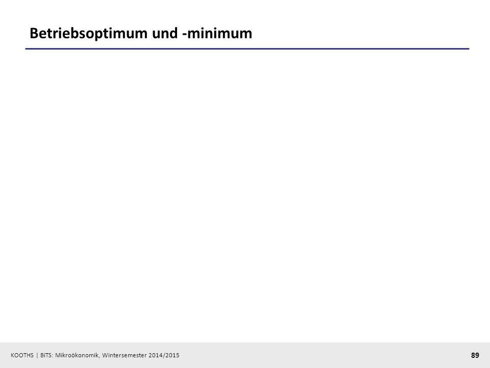 KOOTHS | BiTS: Mikroökonomik, Wintersemester 2014/2015 89 Betriebsoptimum und -minimum