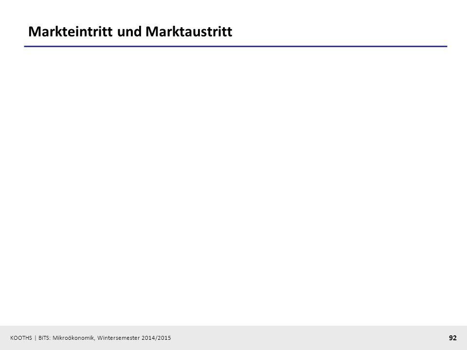 KOOTHS | BiTS: Mikroökonomik, Wintersemester 2014/2015 92 Markteintritt und Marktaustritt