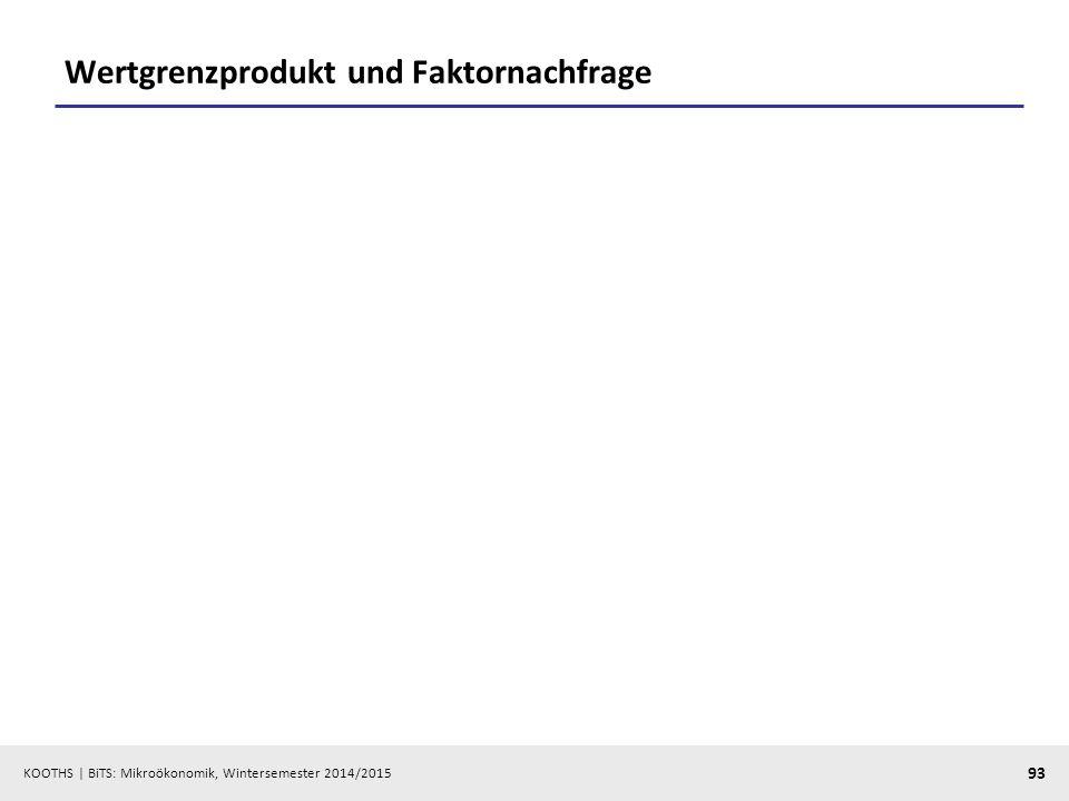 KOOTHS | BiTS: Mikroökonomik, Wintersemester 2014/2015 93 Wertgrenzprodukt und Faktornachfrage
