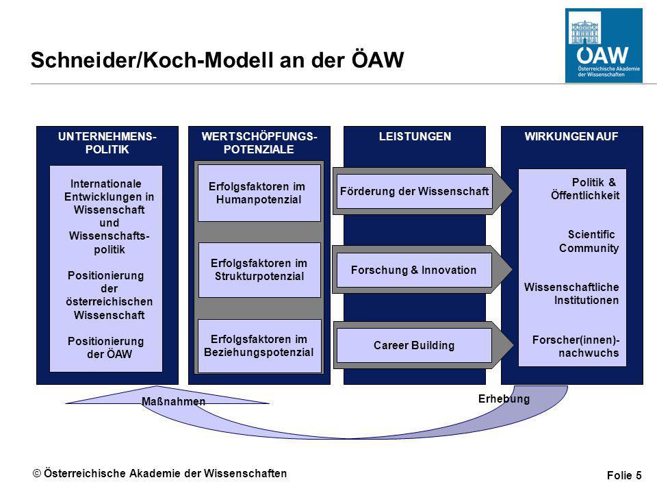 © Österreichische Akademie der Wissenschaften Folie 6 Wissensbilanzierung und Gender Monitoring Strukturiert und zielorientiert notwendige Informationen sammeln, dokumentieren und kommunizieren, um zeitgerecht das Treffen richtiger Entscheidungen zu unterstützen.