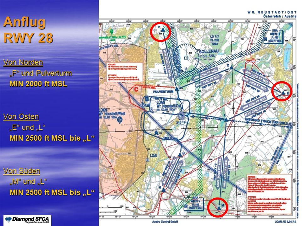 """Peter Merz Neues An-und Abflugverfahren LOAN5 Anflug RWY 28 Von Norden """"F"""" und Pulverturm """"F"""" und Pulverturm MIN 2000 ft MSL MIN 2000 ft MSL Von Osten"""