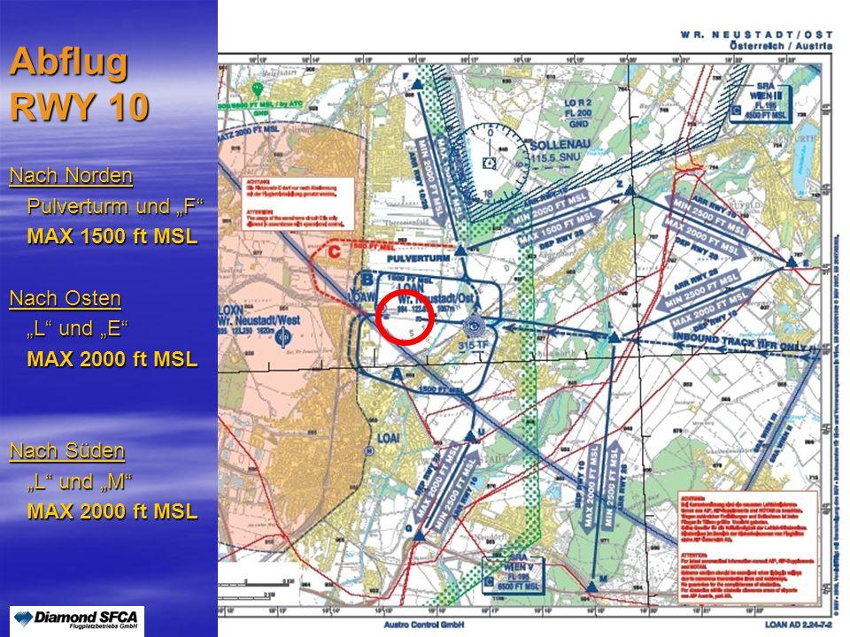 """Peter Merz Neues An-und Abflugverfahren LOAN6 Abflug RWY 10 Nach Norden Pulverturm und """"F"""" Pulverturm und """"F"""" MAX 1500 ft MSL MAX 1500 ft MSL Nach Ost"""