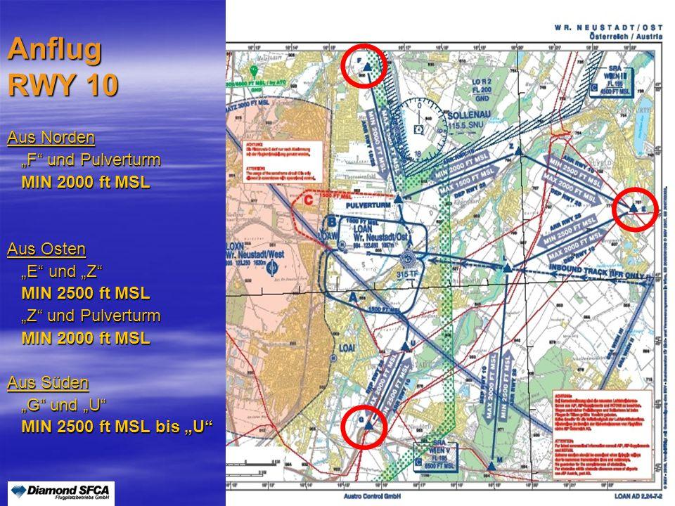 """Peter Merz Neues An-und Abflugverfahren LOAN7 Anflug RWY 10 Aus Norden """"F"""" und Pulverturm """"F"""" und Pulverturm MIN 2000 ft MSL MIN 2000 ft MSL Aus Osten"""