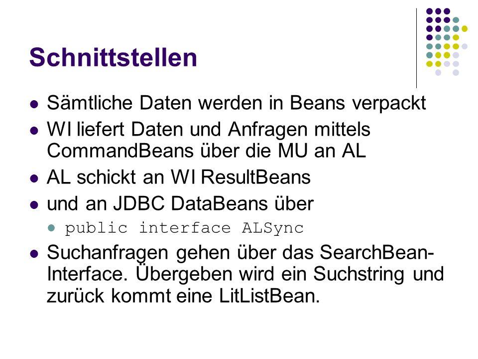 Schnittstellen Sämtliche Daten werden in Beans verpackt WI liefert Daten und Anfragen mittels CommandBeans über die MU an AL AL schickt an WI ResultBe