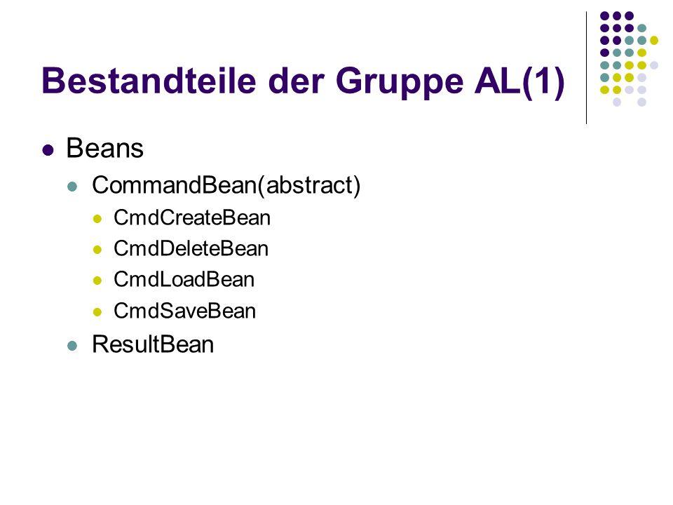 Bestandteile der Gruppe AL(2) DataBean(abstract) BibTexBean CommentBean FileBean LitEntryBean LitListBean TextBean XmlBean