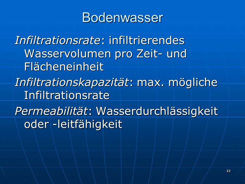 12 Bodenwasser Infiltrationsrate: infiltrierendes Wasservolumen pro Zeit- und Flächeneinheit Infiltrationskapazität: max. mögliche Infiltrationsrate P