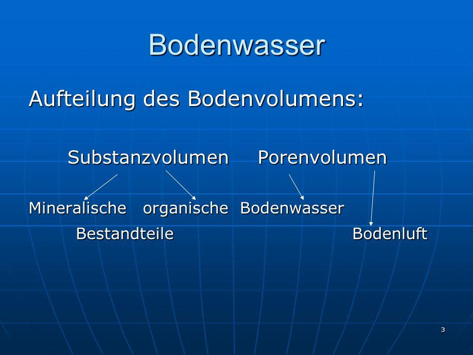 3 Bodenwasser Aufteilung des Bodenvolumens: Substanzvolumen Porenvolumen Substanzvolumen Porenvolumen Mineralische organische Bodenwasser Bestandteile
