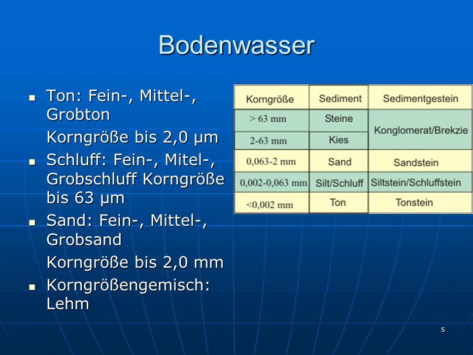 5 Bodenwasser Ton: Fein-, Mittel-, Grobton Ton: Fein-, Mittel-, Grobton Korngröße bis 2,0 μm Schluff: Fein-, Mitel-, Grobschluff Korngröße bis 63 μm S