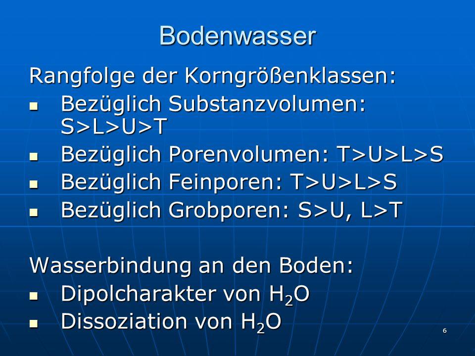 6 Bodenwasser Rangfolge der Korngrößenklassen: Bezüglich Substanzvolumen: S>L>U>T Bezüglich Substanzvolumen: S>L>U>T Bezüglich Porenvolumen: T>U>L>S B
