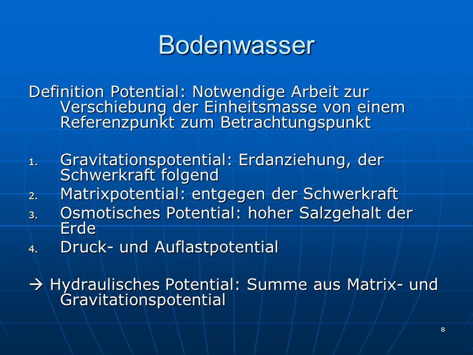 8 Bodenwasser Definition Potential: Notwendige Arbeit zur Verschiebung der Einheitsmasse von einem Referenzpunkt zum Betrachtungspunkt 1. Gravitations