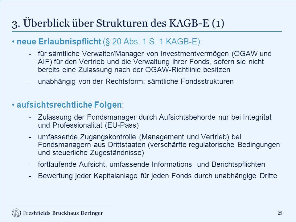 25 3. Überblick über Strukturen des KAGB-E (1) neue Erlaubnispflicht (§ 20 Abs. 1 S. 1 KAGB-E): für sämtliche Verwalter/Manager von Investmentvermöge