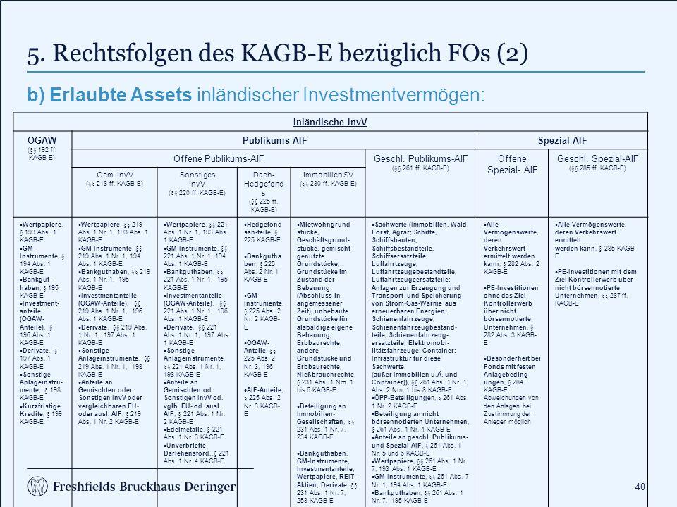 40 5. Rechtsfolgen des KAGB-E bezüglich FOs (2) b) Erlaubte Assets inländischer Investmentvermögen: Inländische InvV OGAW (§§ 192 ff. KAGB-E) Publikum