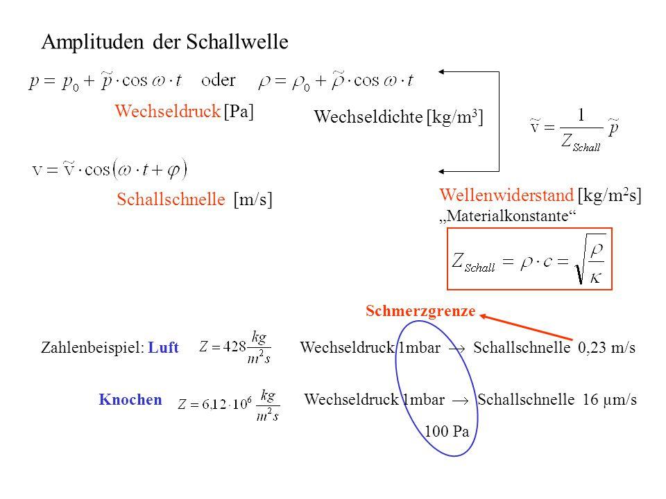 """Wechseldruck [Pa] Wechseldichte [kg/m 3 ] Schallschnelle [m/s] Wellenwiderstand [kg/m 2 s] """"Materialkonstante"""" Schmerzgrenze Amplituden der Schallwell"""