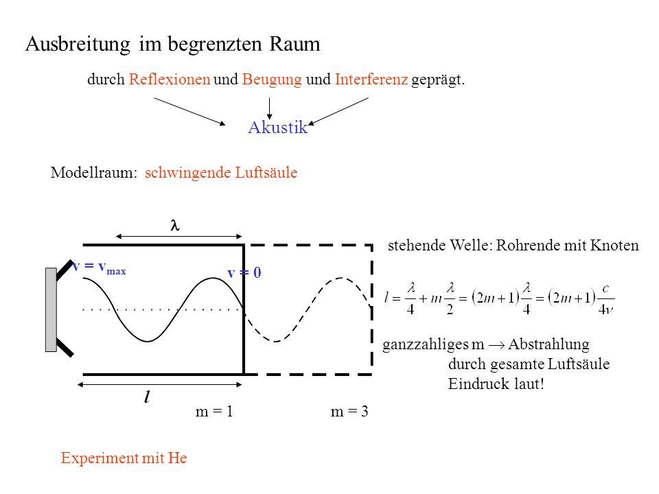 Ausbreitung im begrenzten Raum durch Reflexionen und Beugung und Interferenz geprägt. Akustik m = 1m = 3 stehende Welle: Rohrende mit Knoten ganzzahli
