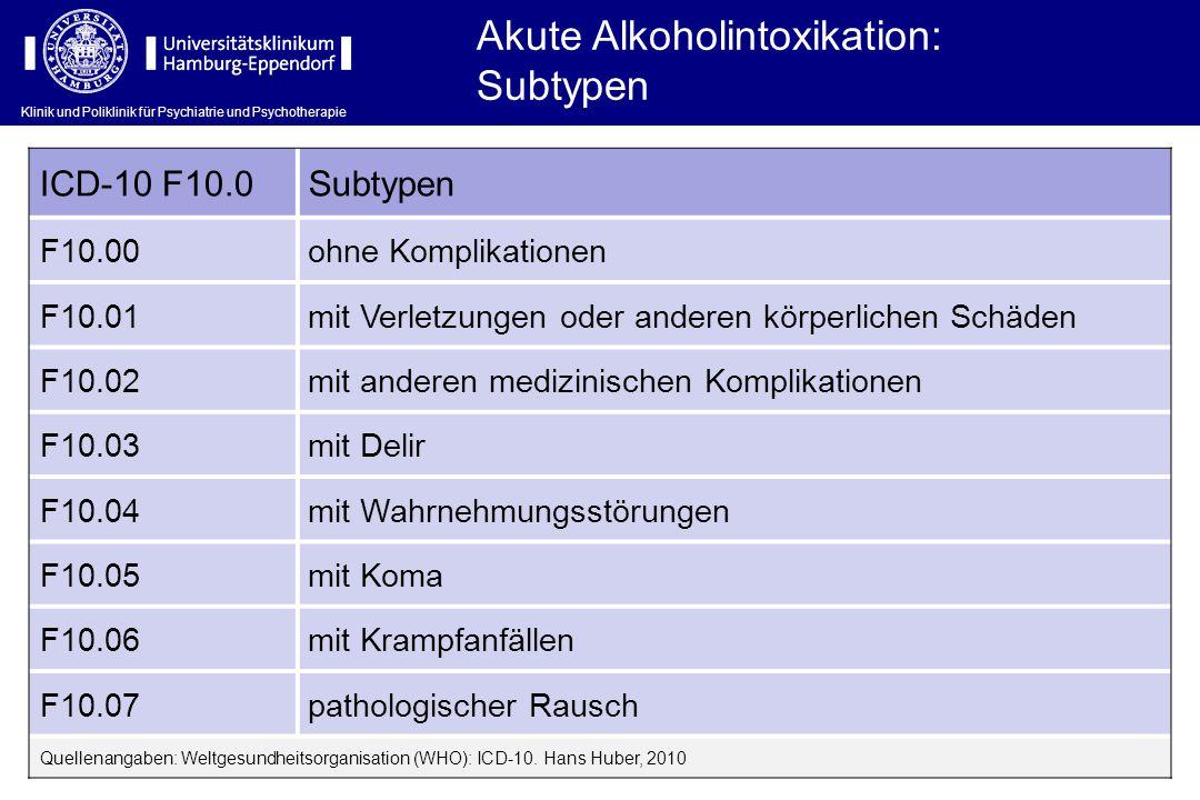 Klinik und Poliklinik für Psychiatrie und Psychotherapie Akute Alkoholintoxikation: Subtypen ICD-10 F10.0Subtypen F10.00ohne Komplikationen F10.01mit