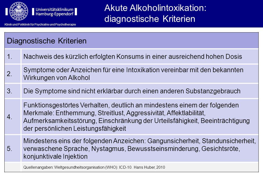 Klinik und Poliklinik für Psychiatrie und Psychotherapie Akute Alkoholintoxikation: diagnostische Kriterien Diagnostische Kriterien 1.Nachweis des kür