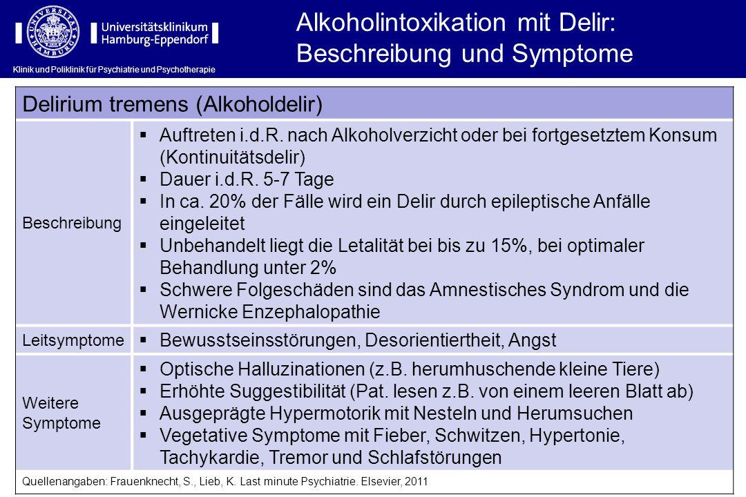 Klinik und Poliklinik für Psychiatrie und Psychotherapie Alkoholintoxikation mit Delir: Beschreibung und Symptome Delirium tremens (Alkoholdelir) Besc