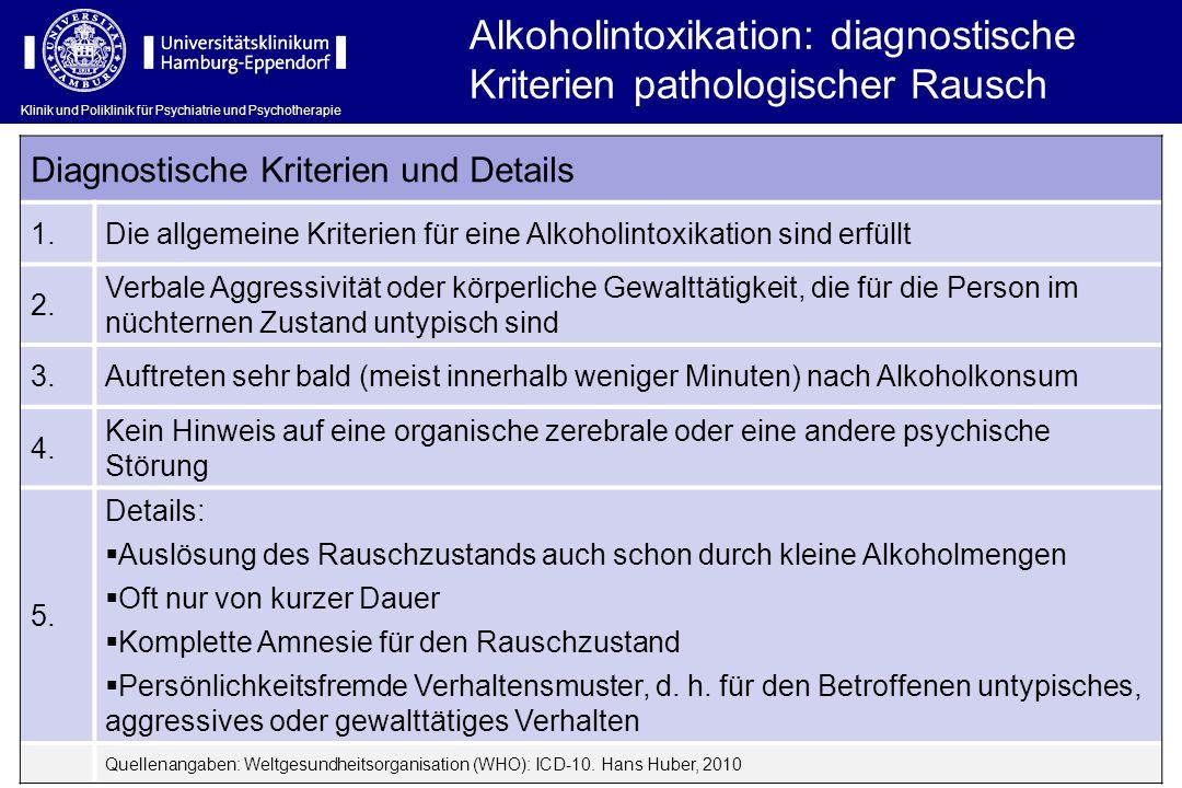 Klinik und Poliklinik für Psychiatrie und Psychotherapie Alkoholintoxikation: diagnostische Kriterien pathologischer Rausch Diagnostische Kriterien un