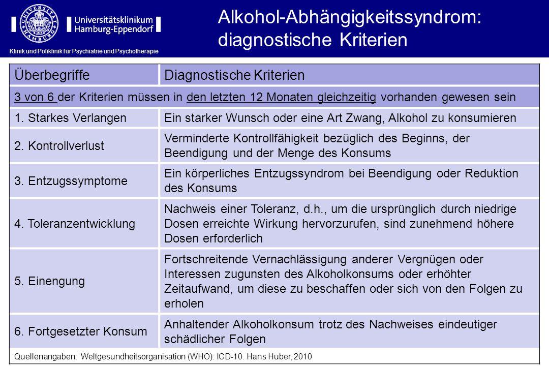 Klinik und Poliklinik für Psychiatrie und Psychotherapie Alkohol-Abhängigkeitssyndrom: diagnostische Kriterien ÜberbegriffeDiagnostische Kriterien 3 v