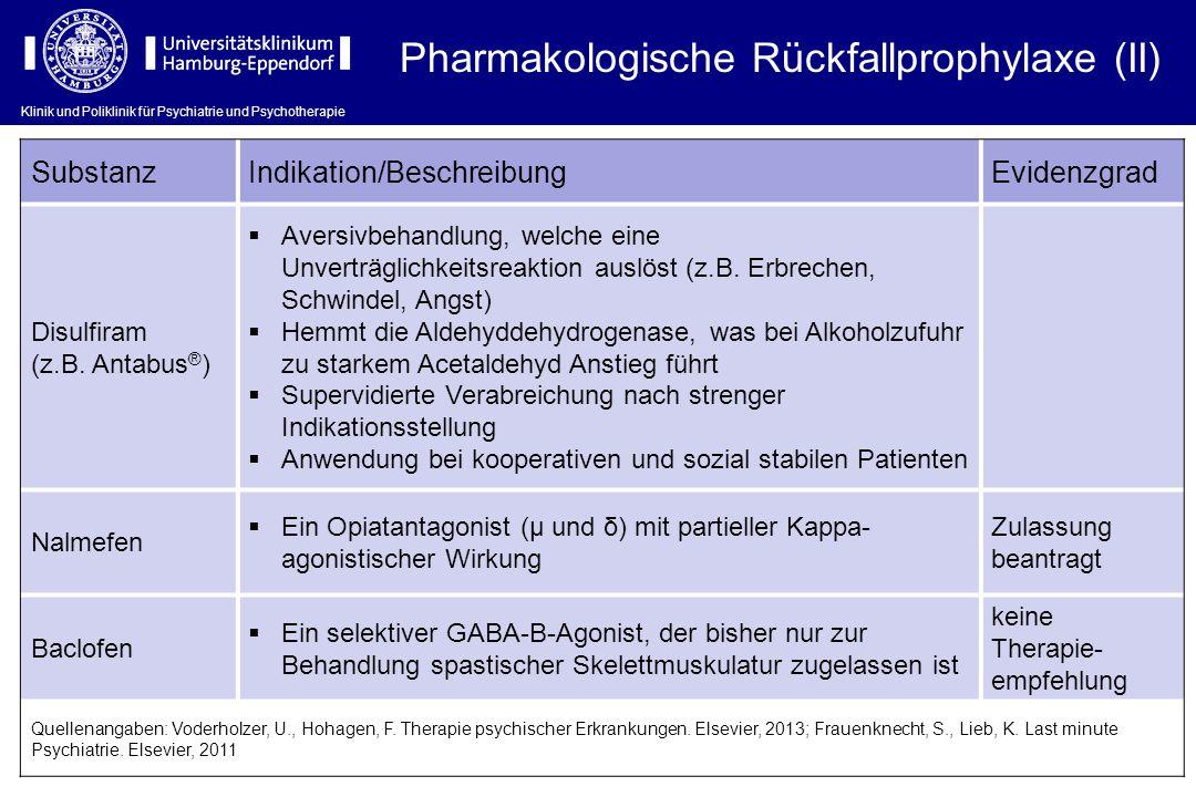 Klinik und Poliklinik für Psychiatrie und Psychotherapie Pharmakologische Rückfallprophylaxe (II) SubstanzIndikation/BeschreibungEvidenzgrad Disulfira