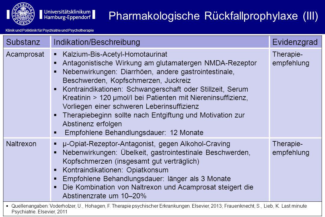 Klinik und Poliklinik für Psychiatrie und Psychotherapie SubstanzIndikation/BeschreibungEvidenzgrad Acamprosat  Kalzium-Bis-Acetyl-Homotaurinat  Ant