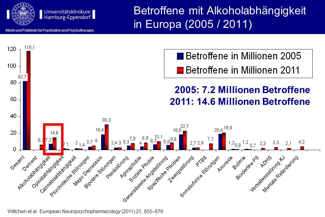 Klinik und Poliklinik für Psychiatrie und Psychotherapie Erkrankungen mit den meisten Lebensjahren mit Behinderung in Europa 2011 Wittchen et al.