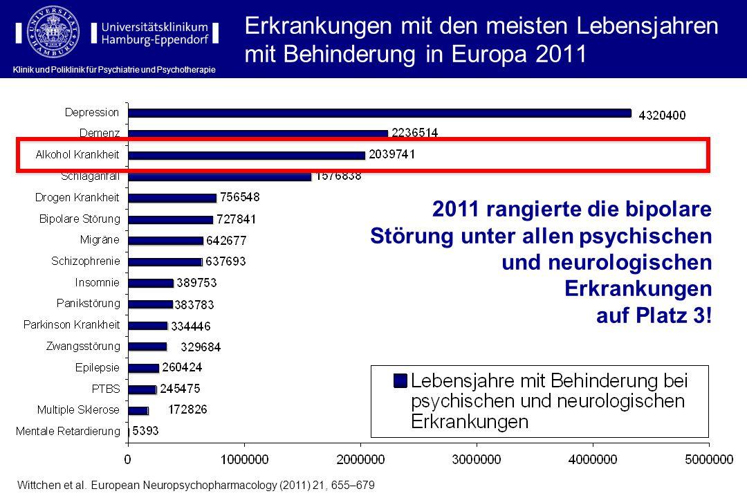 Klinik und Poliklinik für Psychiatrie und Psychotherapie Erkrankungen mit den meisten Lebensjahren mit Behinderung in Europa 2011 Wittchen et al. Euro