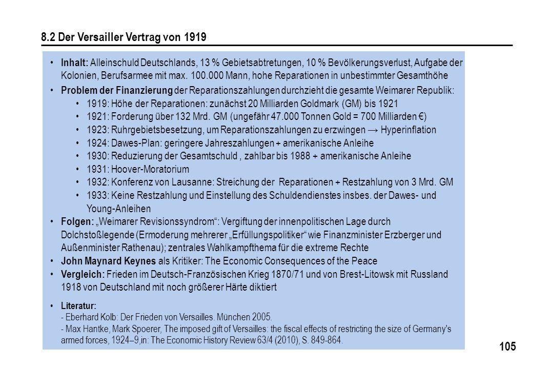 105 8.2 Der Versailler Vertrag von 1919 Inhalt: Alleinschuld Deutschlands, 13 % Gebietsabtretungen, 10 % Bevölkerungsverlust, Aufgabe der Kolonien, Berufsarmee mit max.