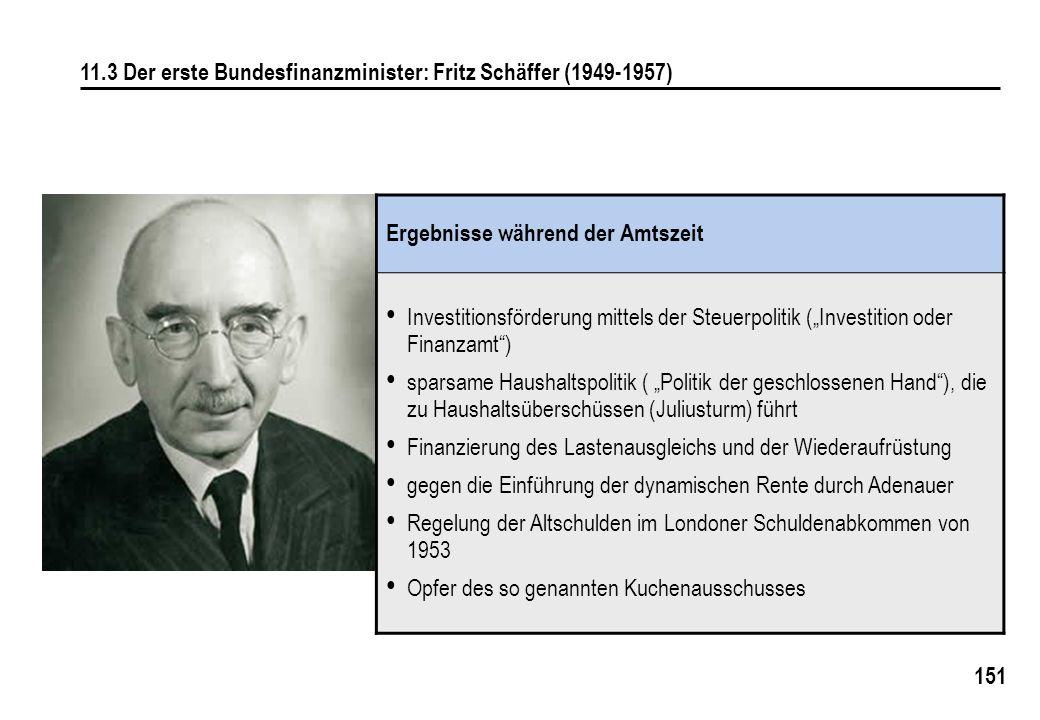 """151 11.3 Der erste Bundesfinanzminister: Fritz Schäffer (1949-1957) Ergebnisse während der Amtszeit Investitionsförderung mittels der Steuerpolitik ("""""""