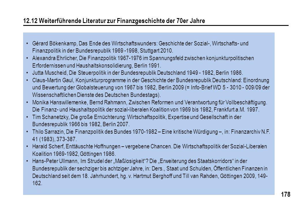 178 12.12 Weiterführende Literatur zur Finanzgeschichte der 70er Jahre Gérard Bökenkamp, Das Ende des Wirtschaftswunders: Geschichte der Sozial-, Wirtschafts- und Finanzpolitik in der Bundesrepublik 1969 -1998, Stuttgart 2010.