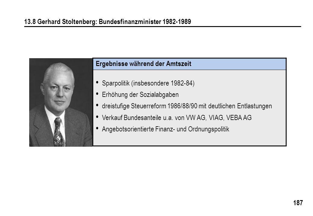 187 13.8 Gerhard Stoltenberg: Bundesfinanzminister 1982-1989 Ergebnisse während der Amtszeit Sparpolitik (insbesondere 1982-84) Erhöhung der Sozialabg