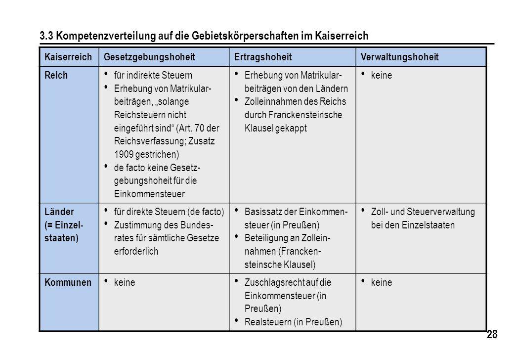 """28 3.3 Kompetenzverteilung auf die Gebietskörperschaften im Kaiserreich KaiserreichGesetzgebungshoheitErtragshoheitVerwaltungshoheit Reich für indirekte Steuern Erhebung von Matrikular- beiträgen, """"solange Reichsteuern nicht eingeführt sind (Art."""