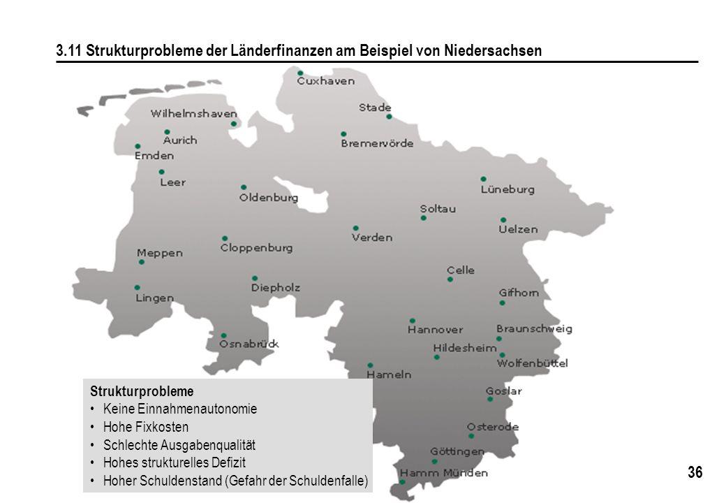 36 3.11 Strukturprobleme der Länderfinanzen am Beispiel von Niedersachsen Strukturprobleme Keine Einnahmenautonomie Hohe Fixkosten Schlechte Ausgabenqualität Hohes strukturelles Defizit Hoher Schuldenstand (Gefahr der Schuldenfalle)