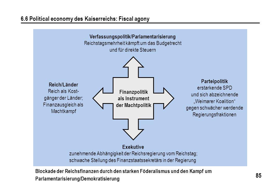 85 6.6 Political economy des Kaiserreichs: Fiscal agony Verfassungspolitik/Parlamentarisierung Reichstagsmehrheit kämpft um das Budgetrecht und für di