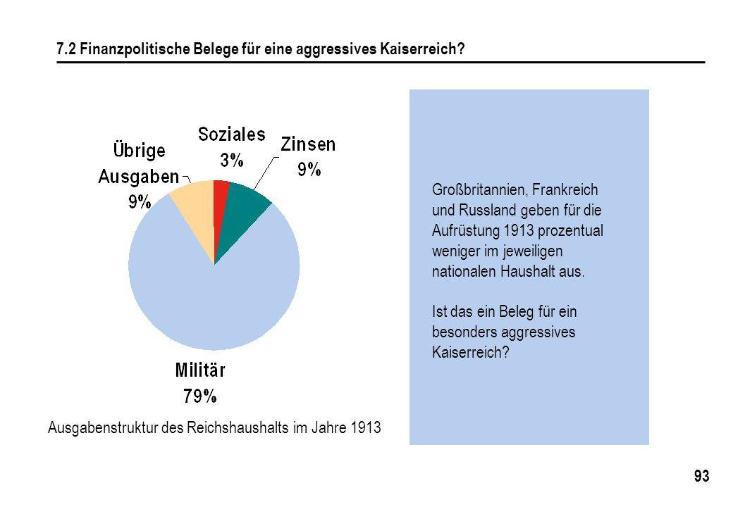 93 7.2 Finanzpolitische Belege für eine aggressives Kaiserreich? Großbritannien, Frankreich und Russland geben für die Aufrüstung 1913 prozentual weni