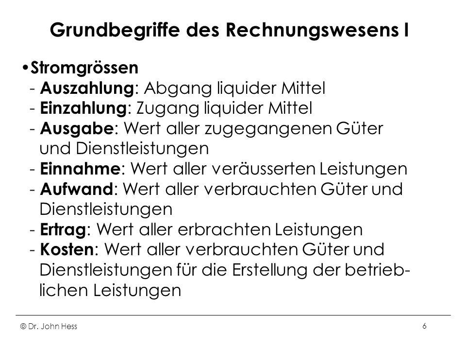 © Dr.John Hess17 Produktions- und Kostentheorie VIII ad 2.