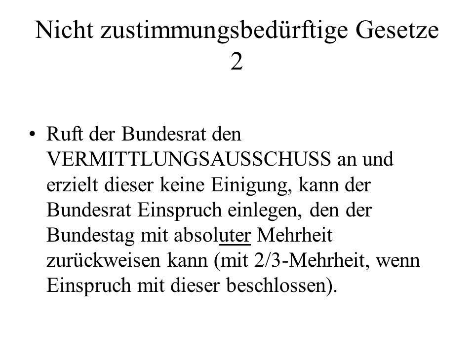 Nicht zustimmungsbedürftige Gesetze 2 Ruft der Bundesrat den VERMITTLUNGSAUSSCHUSS an und erzielt dieser keine Einigung, kann der Bundesrat Einspruch