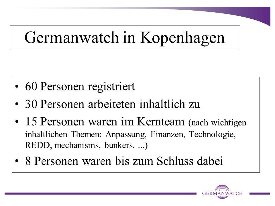 Germanwatch in Kopenhagen 60 Personen registriert 30 Personen arbeiteten inhaltlich zu 15 Personen waren im Kernteam (nach wichtigen inhaltlichen Themen: Anpassung, Finanzen, Technologie, REDD, mechanisms, bunkers,...) 8 Personen waren bis zum Schluss dabei
