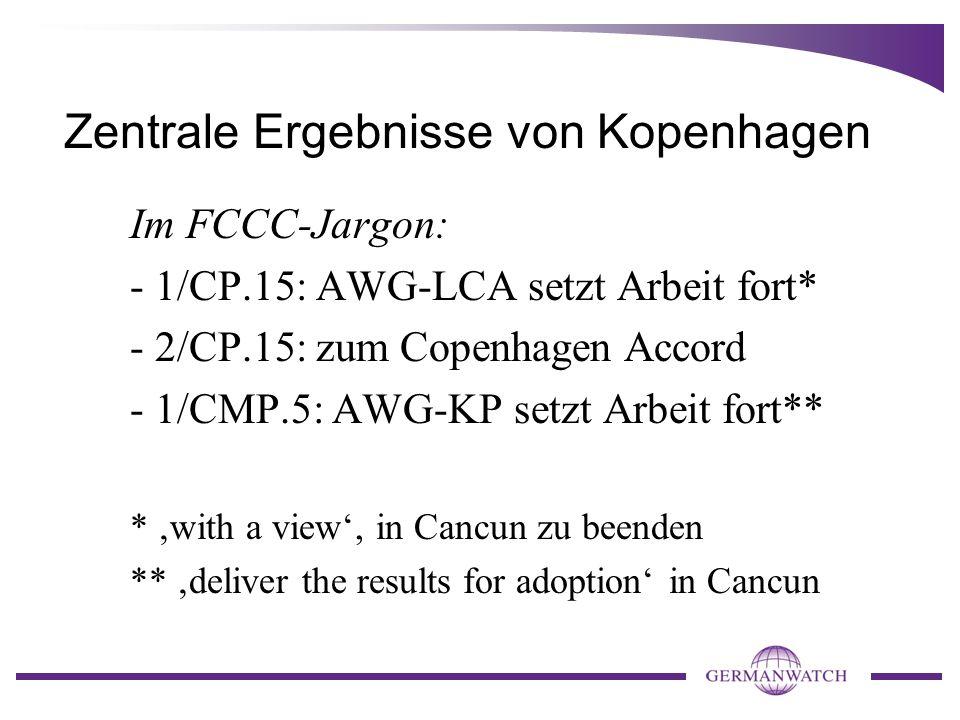 Zentrale Ergebnisse von Kopenhagen Im FCCC-Jargon: - 1/CP.15: AWG-LCA setzt Arbeit fort* - 2/CP.15: zum Copenhagen Accord - 1/CMP.5: AWG-KP setzt Arbeit fort** * 'with a view', in Cancun zu beenden ** 'deliver the results for adoption' in Cancun