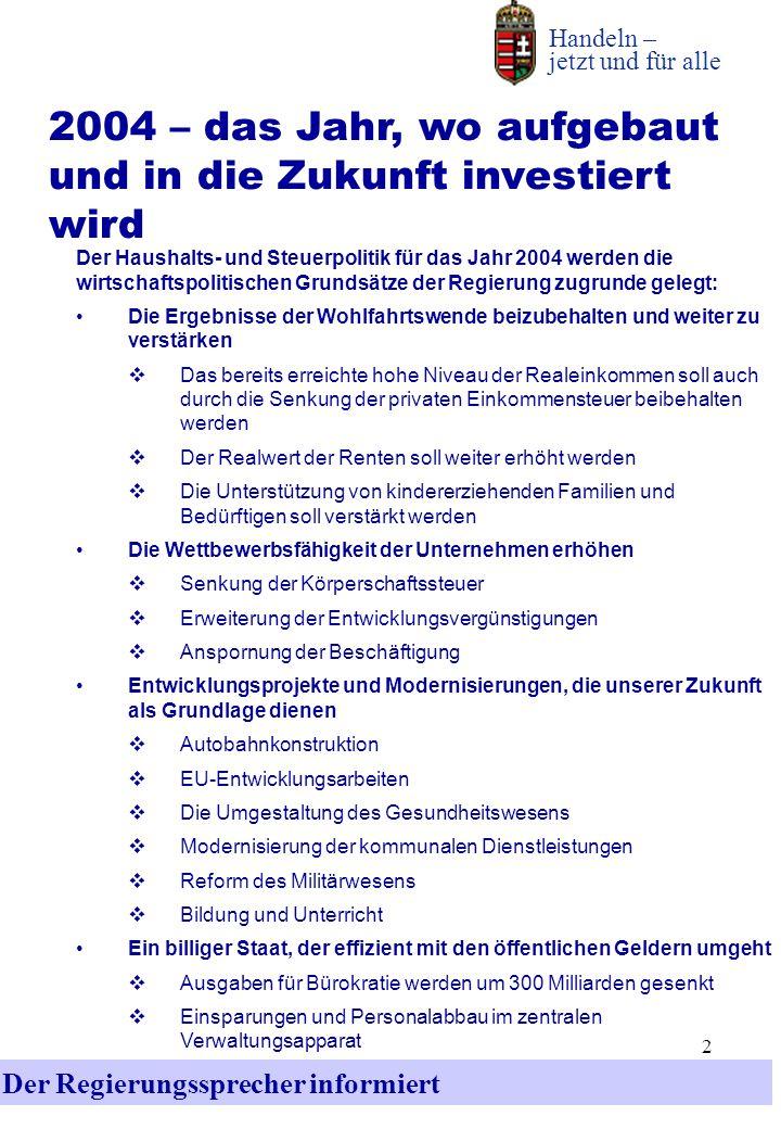 2 Der Regierungssprecher informiert Handeln – jetzt und für alle 2004 – das Jahr, wo aufgebaut und in die Zukunft investiert wird Der Haushalts- und S
